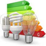 energie sparen licht